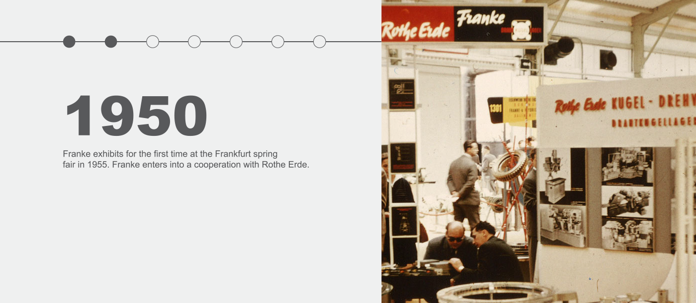 Franke Bespoke Bearings 1950