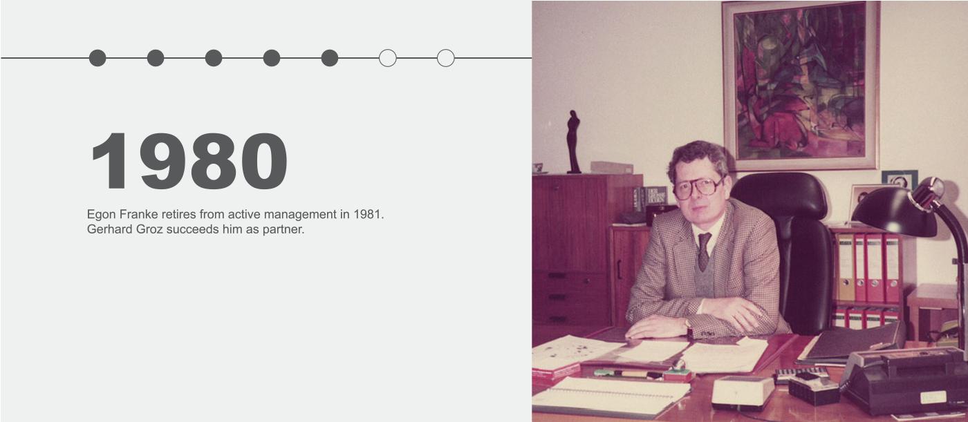 Franke Bespoke Bearings 1980