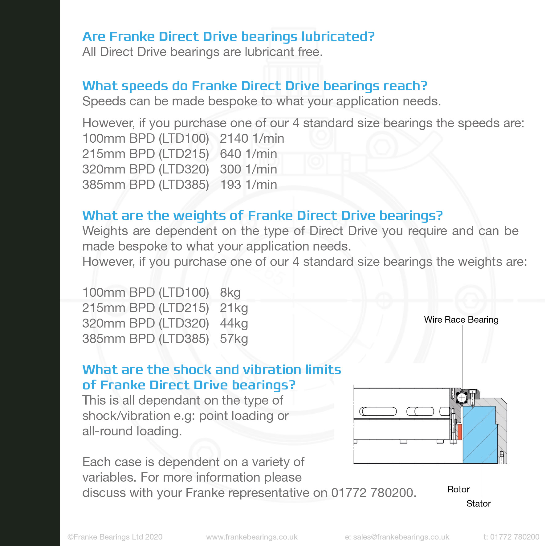 FAQ's Direct Drive Bearings